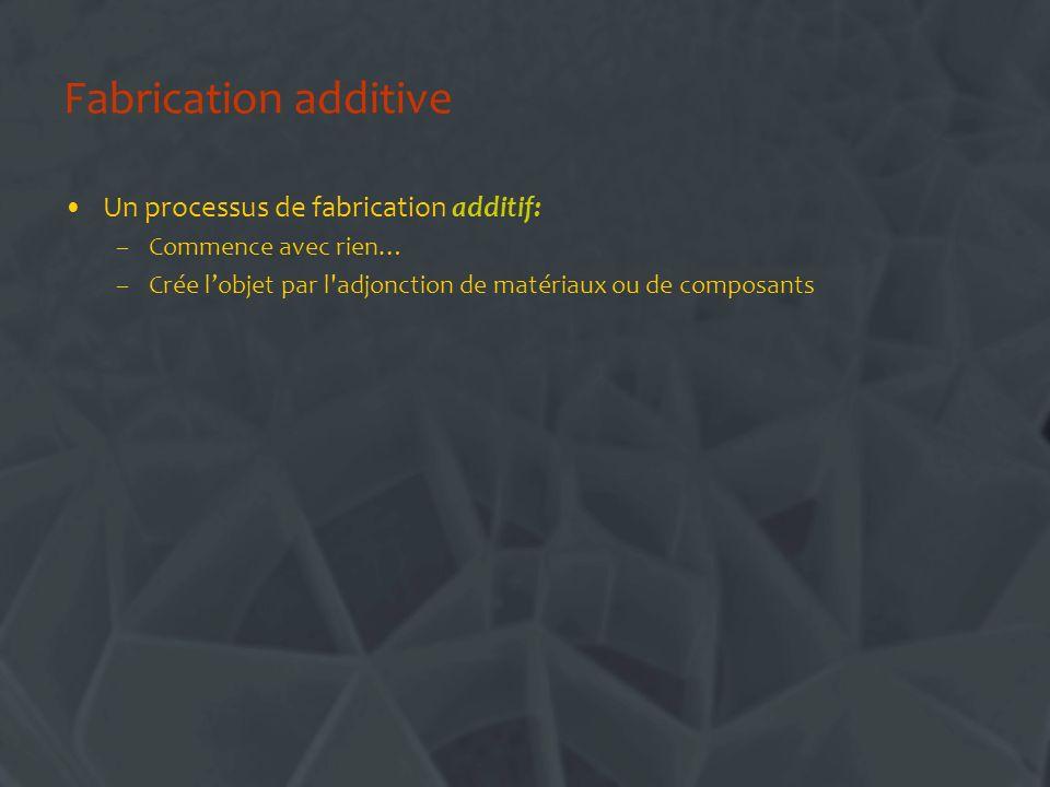 Fabrication additive Un processus de fabrication additif: –Commence avec rien… –Crée lobjet par l adjonction de matériaux ou de composants –La matière est rajoutée par dépôt, collage, fixation mécanique, etc…