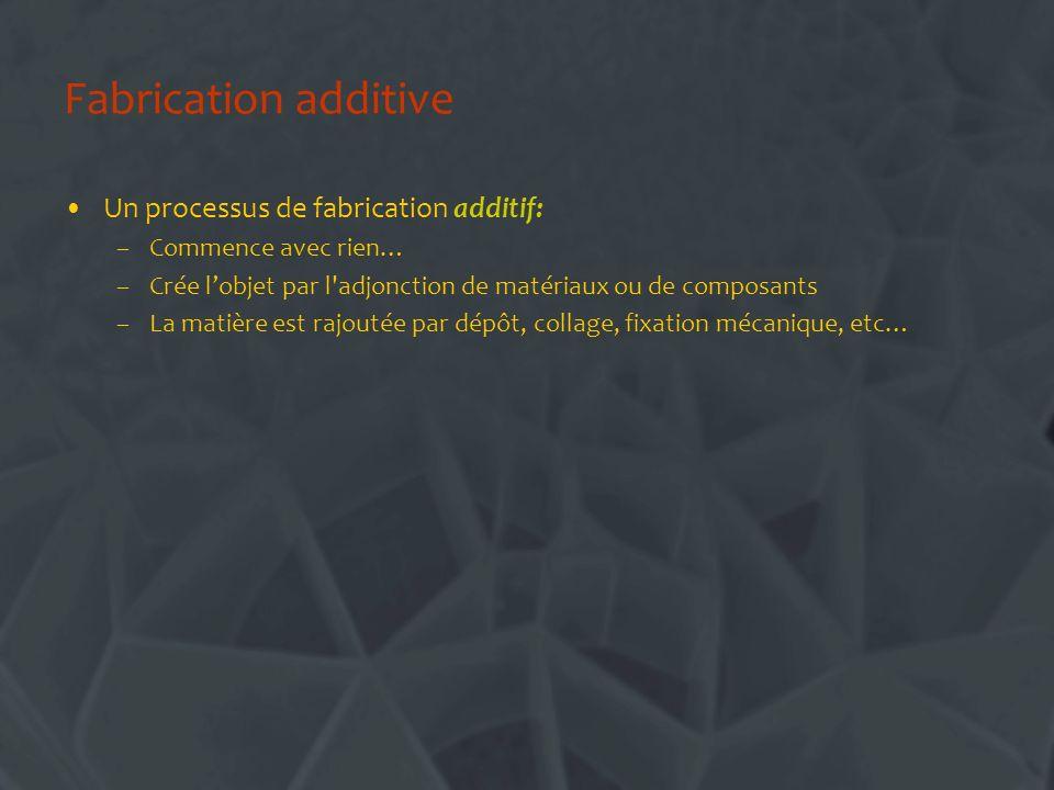Fabrication additive Un processus de fabrication additif: –Commence avec rien… –Crée lobjet par l adjonction de matériaux ou de composants –La matière est rajoutée par dépôt, collage, fixation mécanique, etc… Exemple typique à léchelle architecturale :