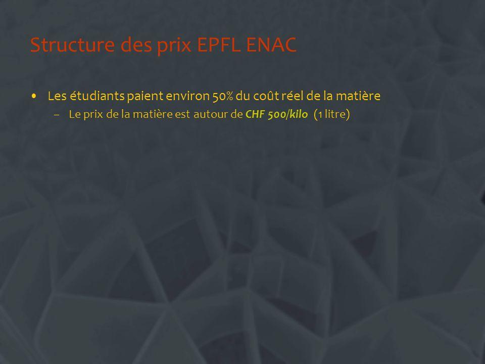 Structure des prix EPFL ENAC Les étudiants paient environ 50% du coût réel de la matière –Le prix de la matière est autour de CHF 500/kilo (1 litre)