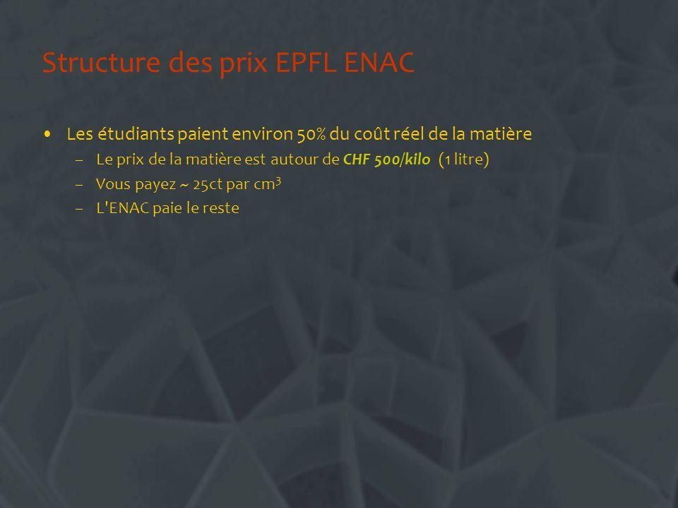 Structure des prix EPFL ENAC Les étudiants paient environ 50% du coût réel de la matière –Le prix de la matière est autour de CHF 500/kilo (1 litre) –