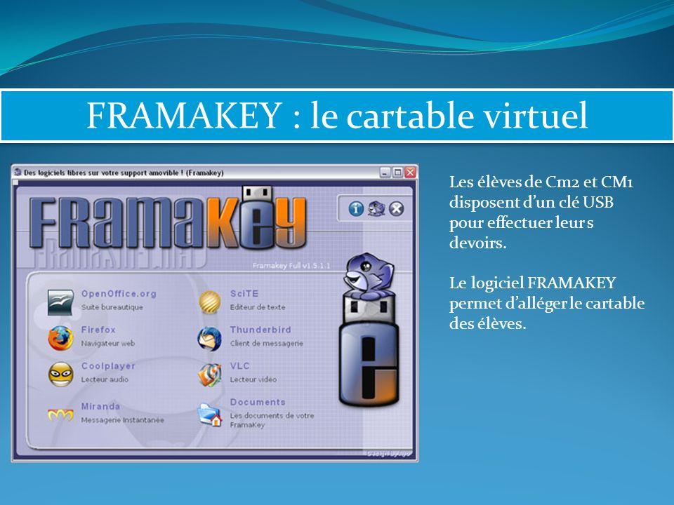FRAMAKEY : le cartable virtuel Les élèves de Cm2 et CM1 disposent dun clé USB pour effectuer leur s devoirs.