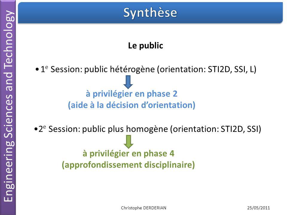 Engineering Sciences and Technology 2 e Session: public plus homogène (orientation: STI2D, SSI) Le public 1 e Session: public hétérogène (orientation: