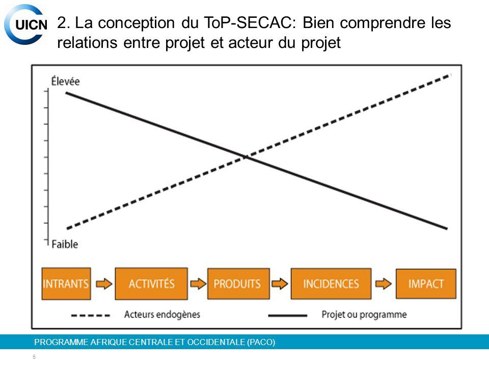 PROGRAMME AFRIQUE CENTRALE ET OCCIDENTALE (PACO) 6 2.