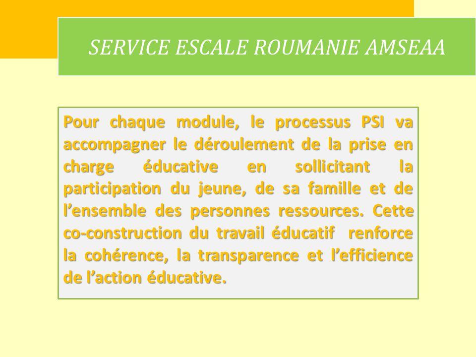 SERVICE ESCALE ROUMANIE AMSEAA Pour chaque module, le processus PSI va accompagner le déroulement de la prise en charge éducative en sollicitant la pa