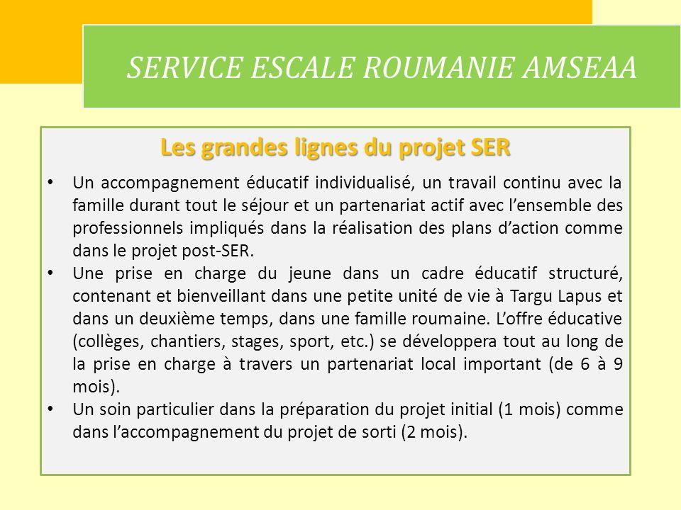 SERVICE ESCALE ROUMANIE AMSEAA Les objectifs du module 2 : Offrir un cadre collectif structuré, contenant et bienveillant, favorisant la relation éducative.