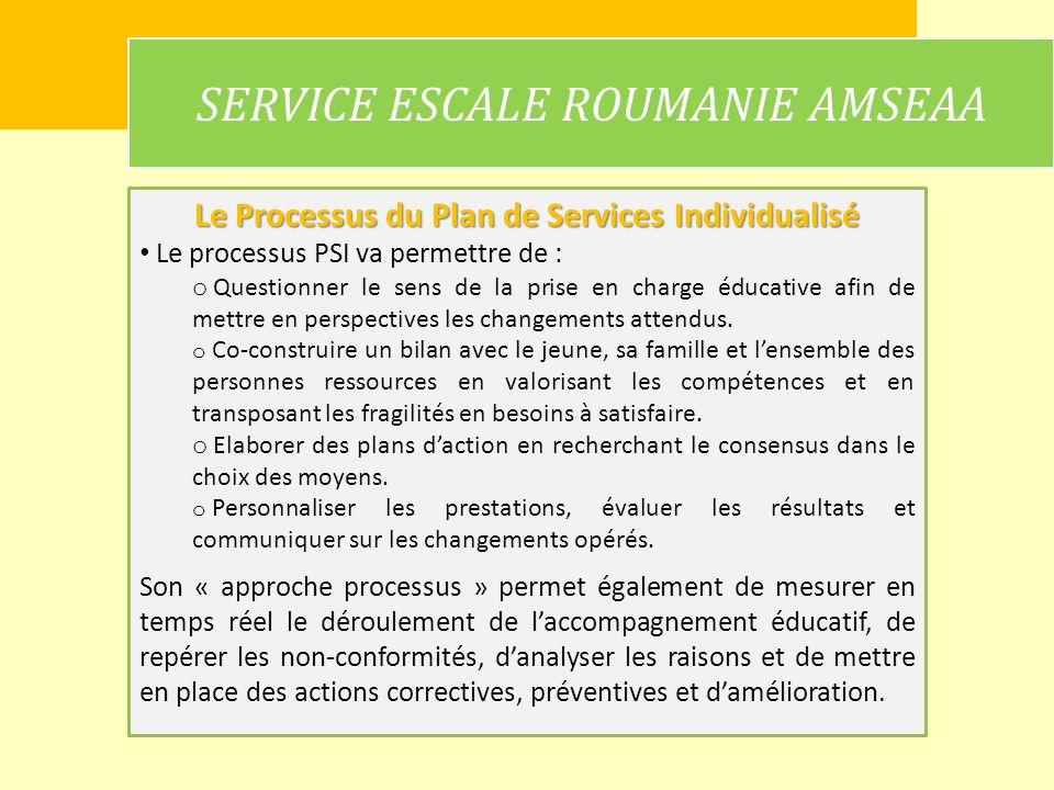 SERVICE ESCALE ROUMANIE AMSEAA Le Processus du Plan de Services Individualisé Le processus PSI va permettre de : o Questionner le sens de la prise en