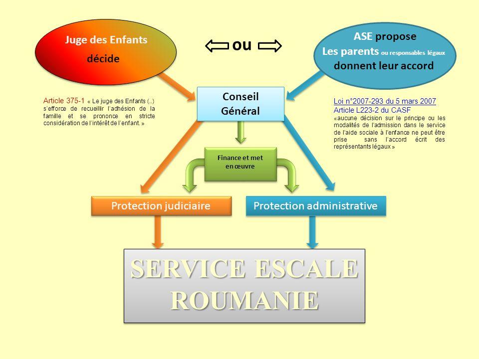 SERVICE ESCALE ROUMANIE AMSEAA Les objectifs du module 4 : Après validation des décideurs, mettre en œuvre en partenariat le projet post-SER.