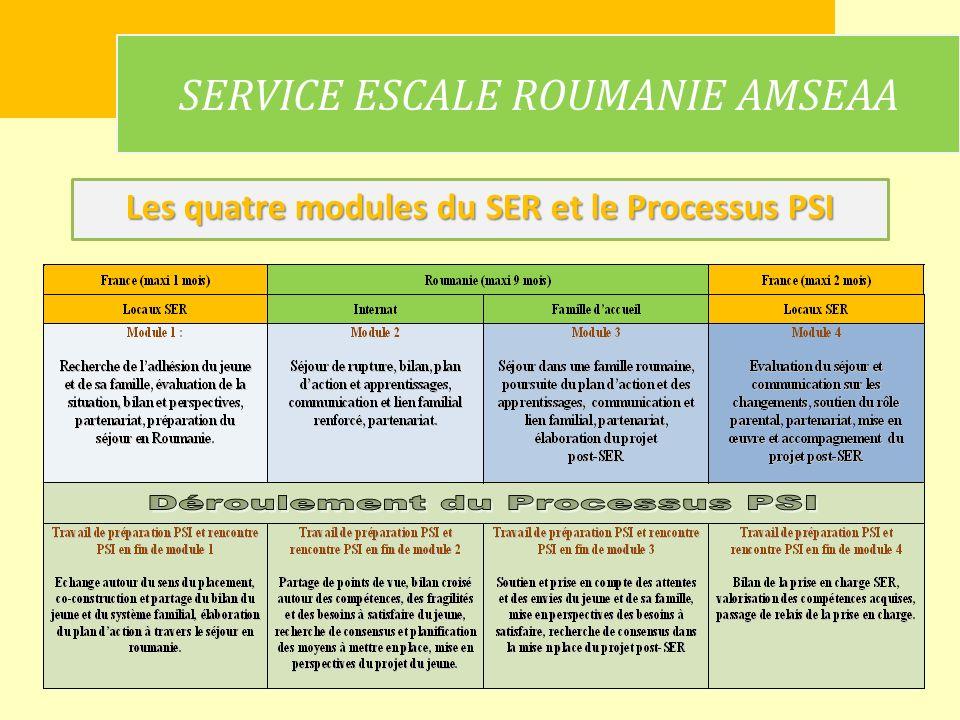 SERVICE ESCALE ROUMANIE AMSEAA Les quatre modules du SER et le Processus PSI