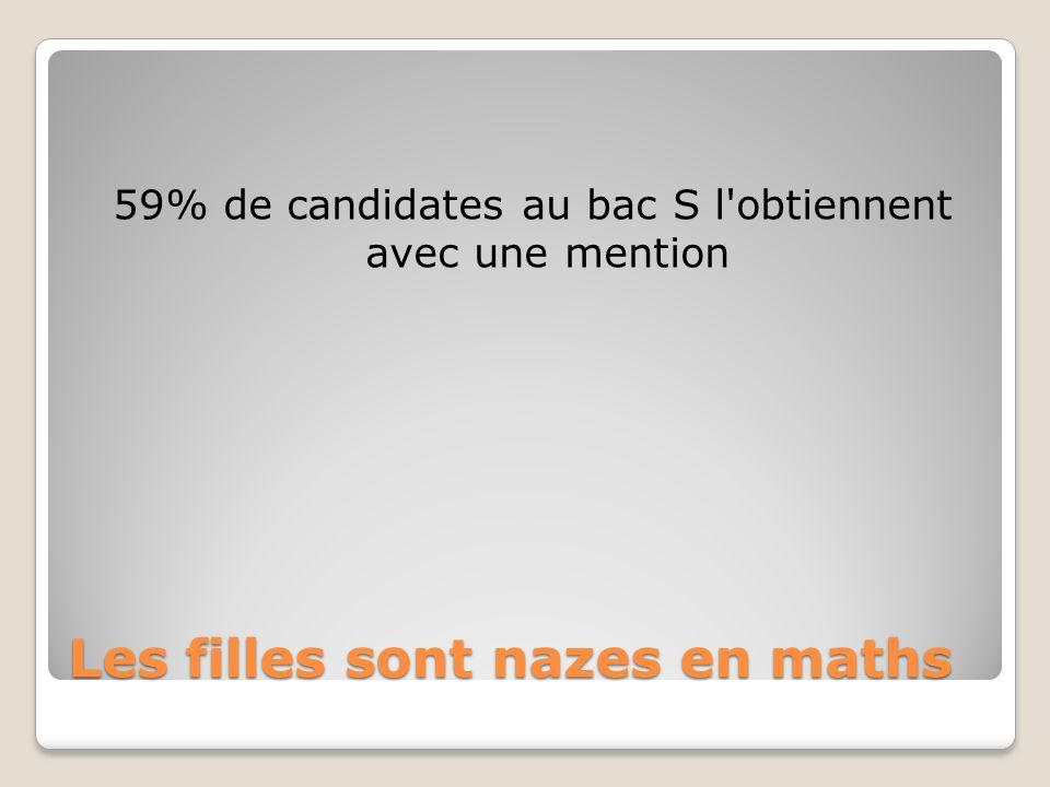 Les filles sont nazes en maths 59% de candidates au bac S l obtiennent avec une mention