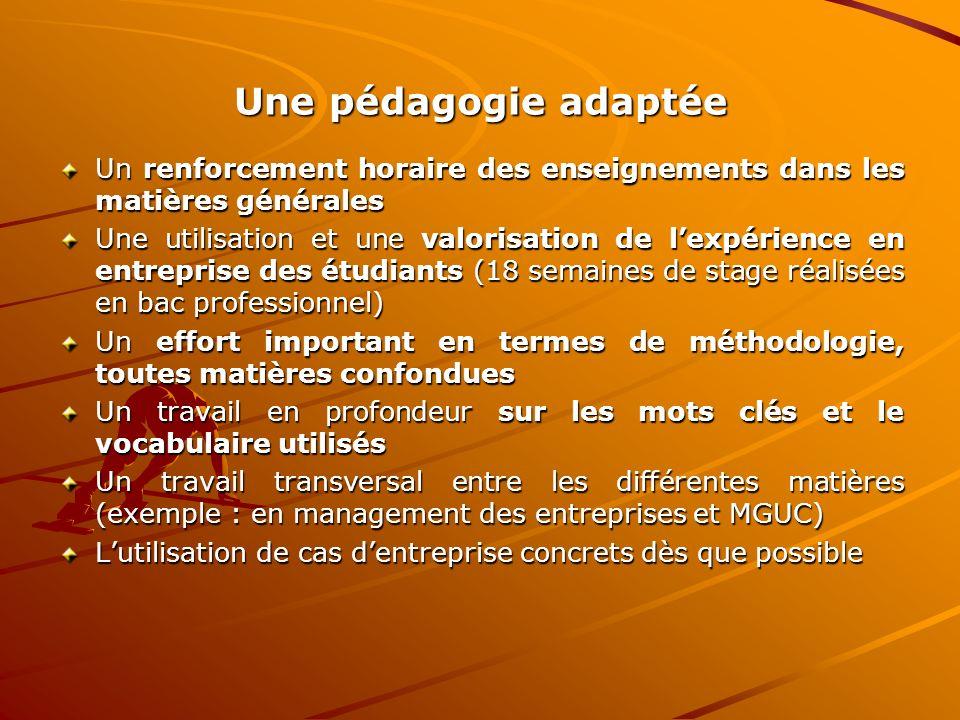 Une pédagogie adaptée Un renforcement horaire des enseignements dans les matières générales Une utilisation et une valorisation de lexpérience en entr