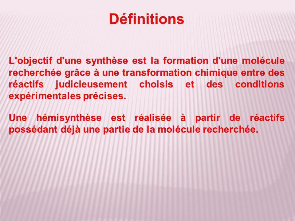 L'objectif d'une synthèse est la formation d'une molécule recherchée grâce à une transformation chimique entre des réactifs judicieusement choisis et