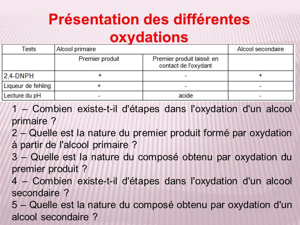 1 – Combien existe-t-il d'étapes dans l'oxydation d'un alcool primaire ? 2 – Quelle est la nature du premier produit formé par oxydation à partir de l