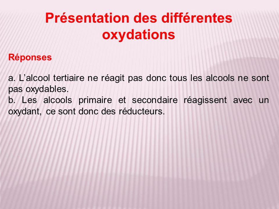 Réponses a. Lalcool tertiaire ne réagit pas donc tous les alcools ne sont pas oxydables. b. Les alcools primaire et secondaire réagissent avec un oxyd