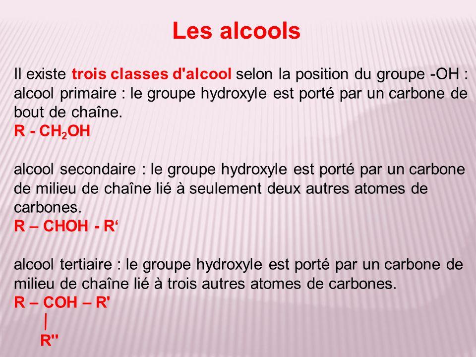 Il existe trois classes d'alcool selon la position du groupe -OH : alcool primaire : le groupe hydroxyle est porté par un carbone de bout de chaîne. R