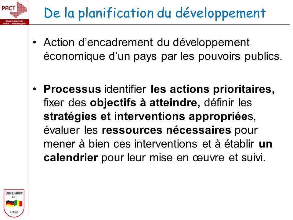 De la planification du développement Action dencadrement du développement économique dun pays par les pouvoirs publics.