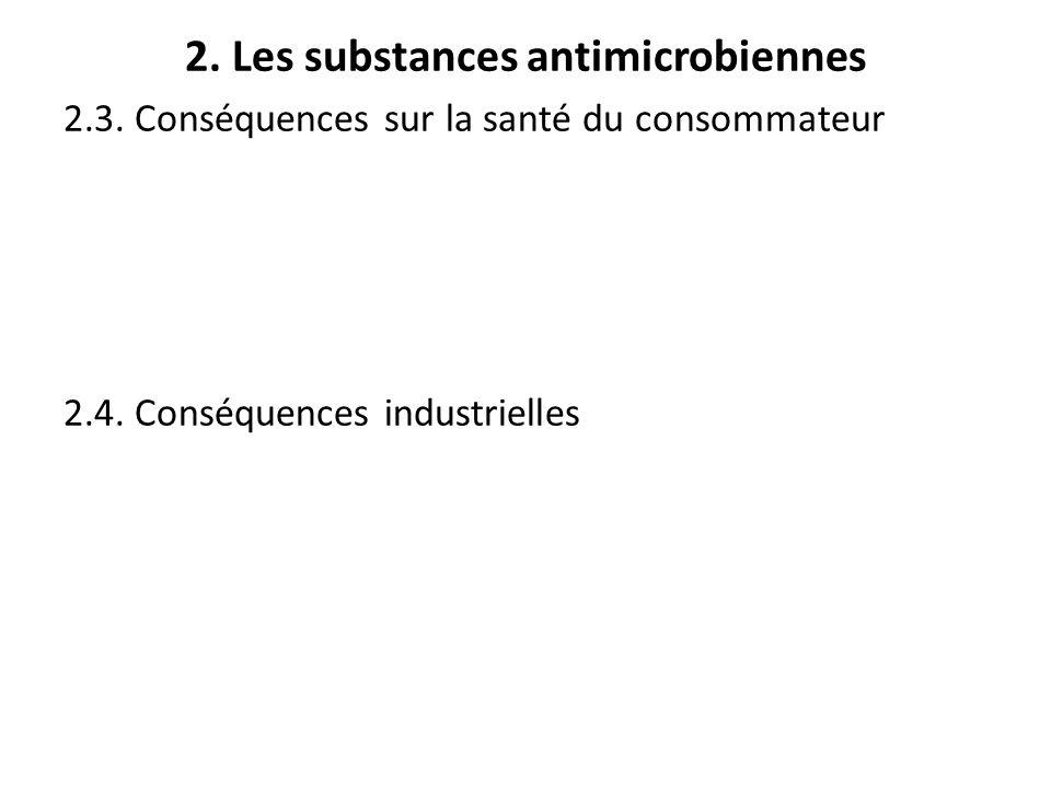 2. Les substances antimicrobiennes 2.3. Conséquences sur la santé du consommateur 2.4. Conséquences industrielles