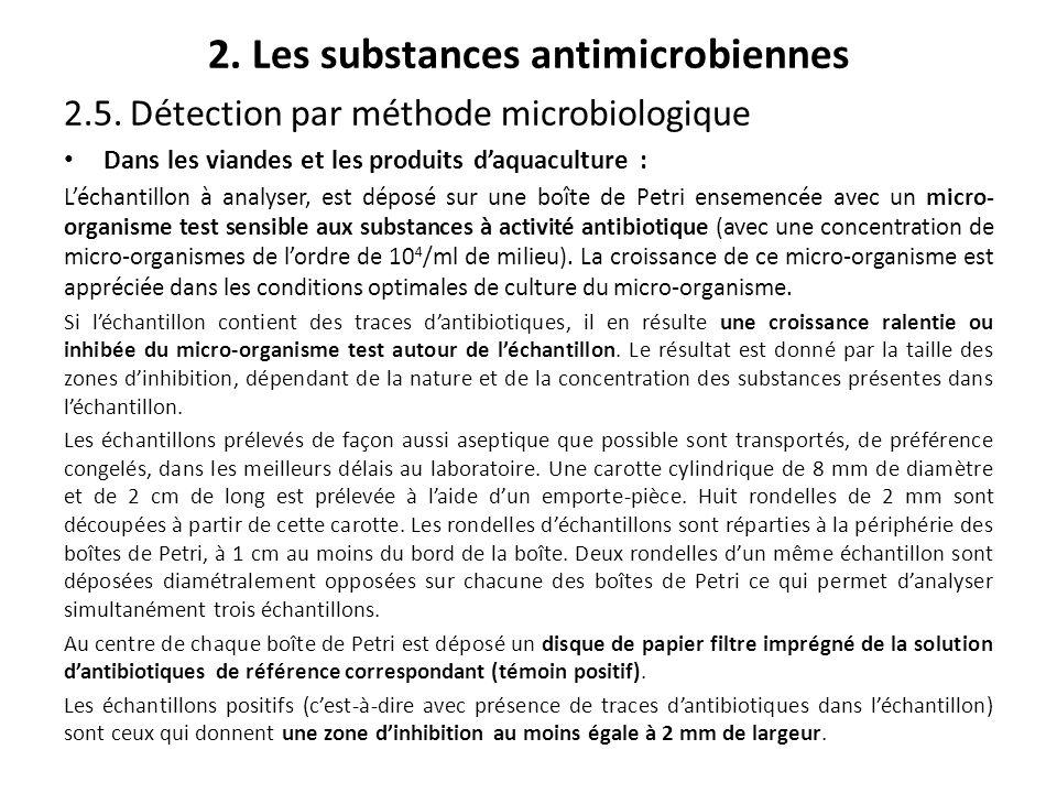 2. Les substances antimicrobiennes 2.5. Détection par méthode microbiologique Dans les viandes et les produits daquaculture : Léchantillon à analyser,