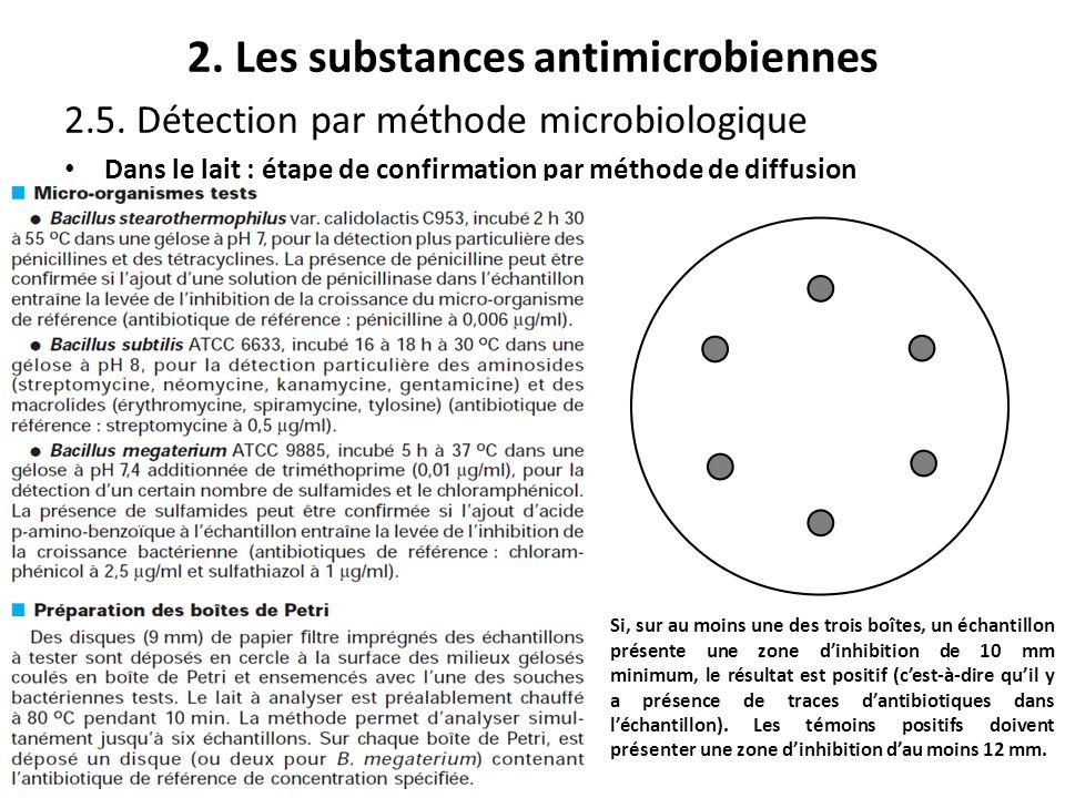 2. Les substances antimicrobiennes 2.5. Détection par méthode microbiologique Dans le lait : étape de confirmation par méthode de diffusion Si, sur au