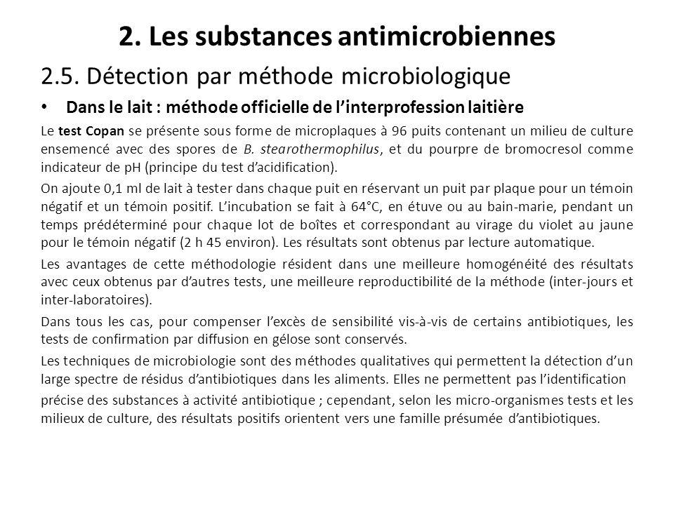2. Les substances antimicrobiennes 2.5. Détection par méthode microbiologique Dans le lait : méthode officielle de linterprofession laitière Le test C