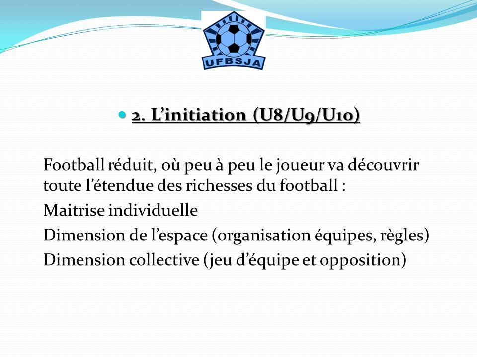 2. Linitiation (U8/U9/U10) 2. Linitiation (U8/U9/U10) Football réduit, où peu à peu le joueur va découvrir toute létendue des richesses du football :