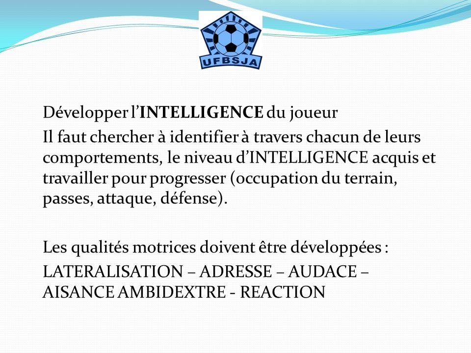 Développer lINTELLIGENCE du joueur Il faut chercher à identifier à travers chacun de leurs comportements, le niveau dINTELLIGENCE acquis et travailler