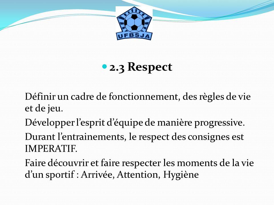 2.3 Respect Définir un cadre de fonctionnement, des règles de vie et de jeu. Développer lesprit déquipe de manière progressive. Durant lentrainements,