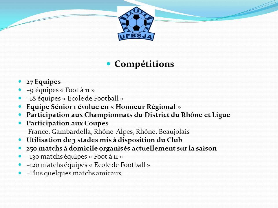 Compétitions 27 Equipes –9 équipes « Foot à 11 » –18 équipes « Ecole de Football » Equipe Sénior 1 évolue en « Honneur Régional » Participation aux Ch