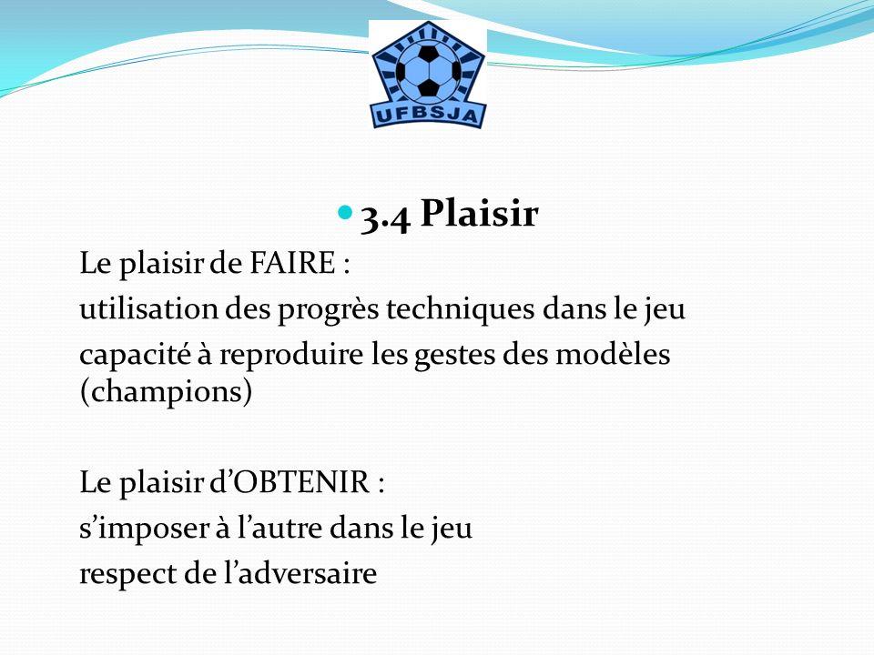 3.4 Plaisir Le plaisir de FAIRE : utilisation des progrès techniques dans le jeu capacité à reproduire les gestes des modèles (champions) Le plaisir d