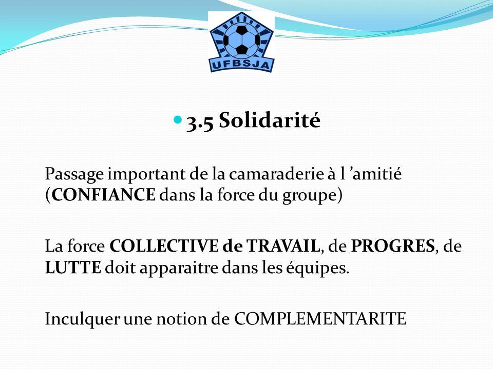 3.5 Solidarité Passage important de la camaraderie à l amitié (CONFIANCE dans la force du groupe) La force COLLECTIVE de TRAVAIL, de PROGRES, de LUTTE