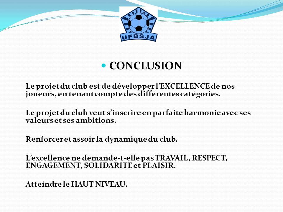CONCLUSION Le projet du club est de développer lEXCELLENCE de nos joueurs, en tenant compte des différentes catégories. Le projet du club veut sinscri