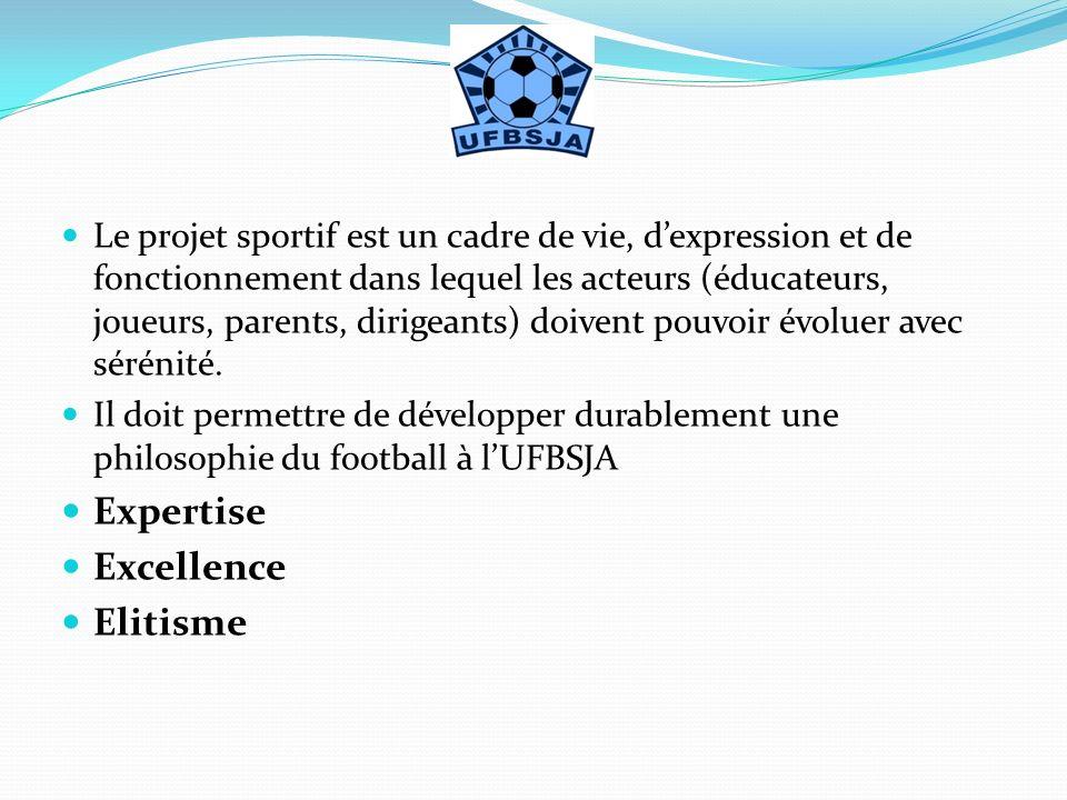Le projet sportif est un cadre de vie, dexpression et de fonctionnement dans lequel les acteurs (éducateurs, joueurs, parents, dirigeants) doivent pou