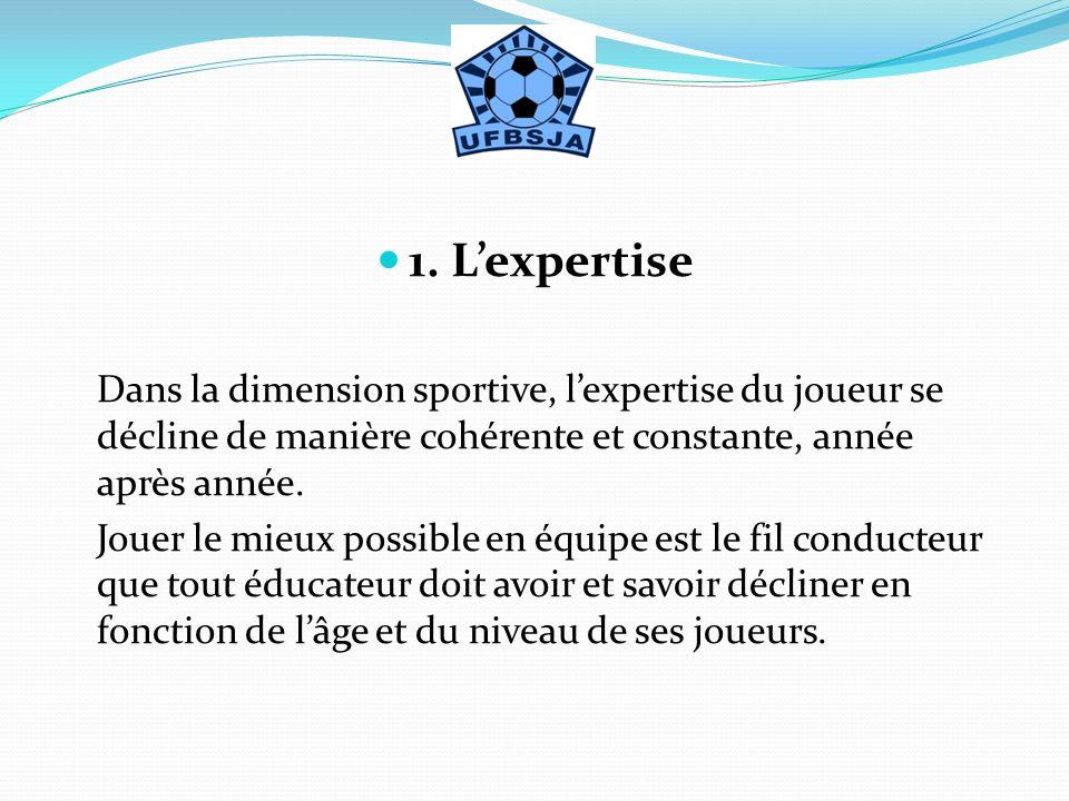 1. Lexpertise Dans la dimension sportive, lexpertise du joueur se décline de manière cohérente et constante, année après année. Jouer le mieux possibl