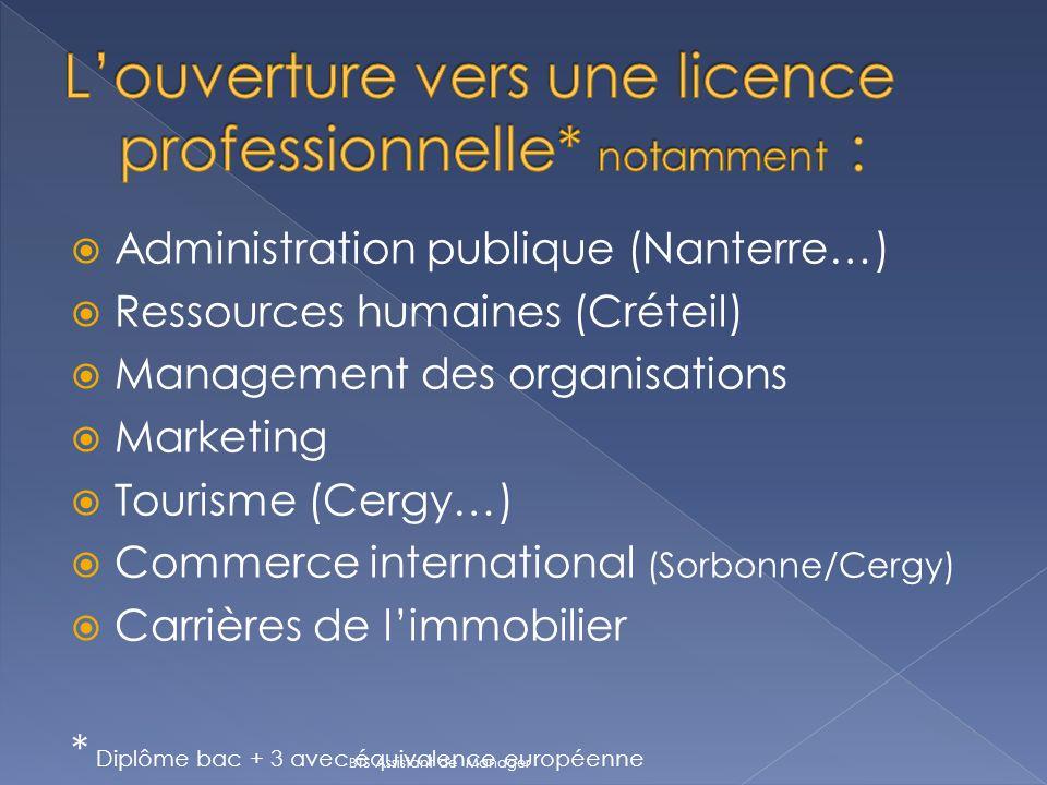 Administration publique (Nanterre…) Ressources humaines (Créteil) Management des organisations Marketing Tourisme (Cergy…) Commerce international (Sor