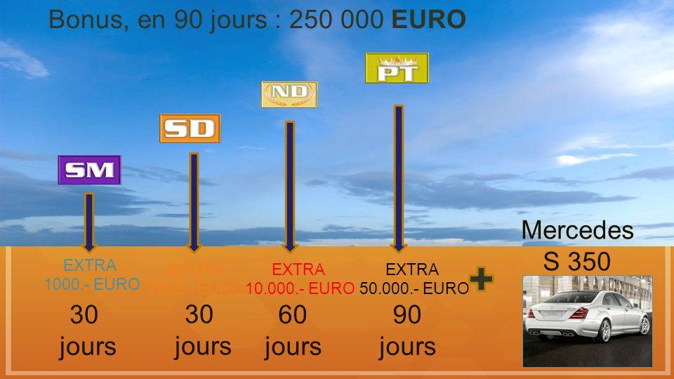 EXTRA 1000.- EURO EXTRA 2000.- EURO EXTRA 50.000.- EURO EXTRA 10.000.- EURO Bonus, en 90 jours : 250 000 EURO Mercedes S 350 30 jours 30 jours 60 jour