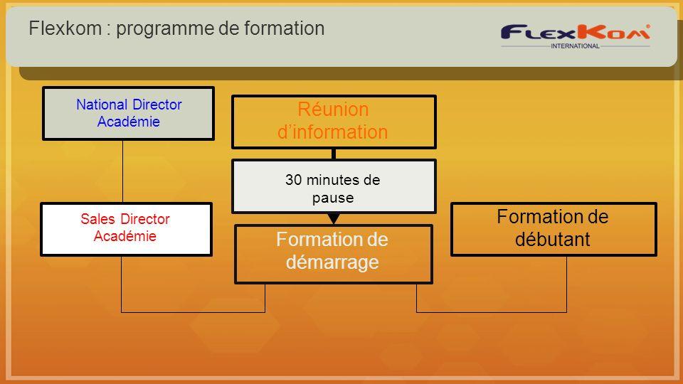 Flexkom : programme de formation Réunion dinformation 30 minutes de pause Formation de démarrage Sales Director Académie Formation de débutant National Director Académie