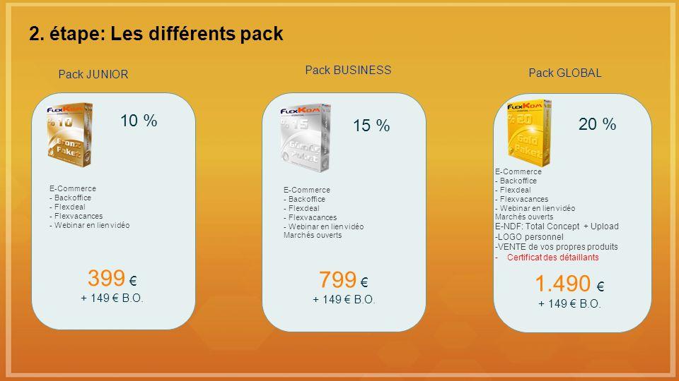 2. étape: Les différents pack Pack GLOBAL 20 % 1.490 + 149 B.O. E-Commerce Backoffice Flexdeal Flexvacances Webinar en lien vidéo Marchés ouverts E-ND
