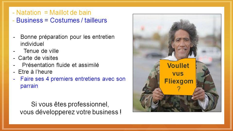 - Natation = Maillot de bain - Business = Costumes / tailleurs Bonne préparation pour les entretien individuel Tenue de ville - Carte de visites Prése