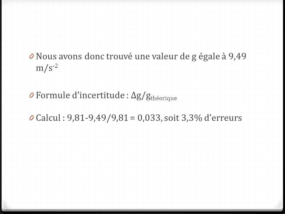 0 Nous avons donc trouvé une valeur de g égale à 9,49 m/s -2 0 Formule dincertitude : Δg/g théorique 0 Calcul : 9,81-9,49/9,81 = 0,033, soit 3,3% derreurs