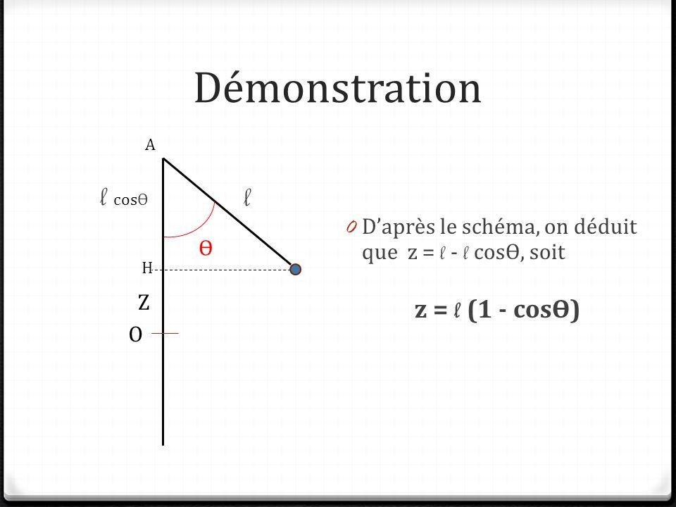 Démonstration 0 Daprès le schéma, on déduit que z = l - l cosϴ, soit z = l (1 - cosϴ) ϴ O l Z A H l cosϴ