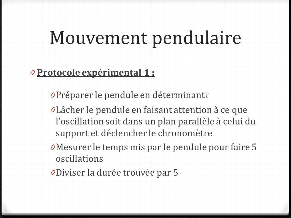 Mouvement pendulaire 0 Protocole expérimental 1 : 0 Préparer le pendule en déterminant l 0 Lâcher le pendule en faisant attention à ce que loscillatio