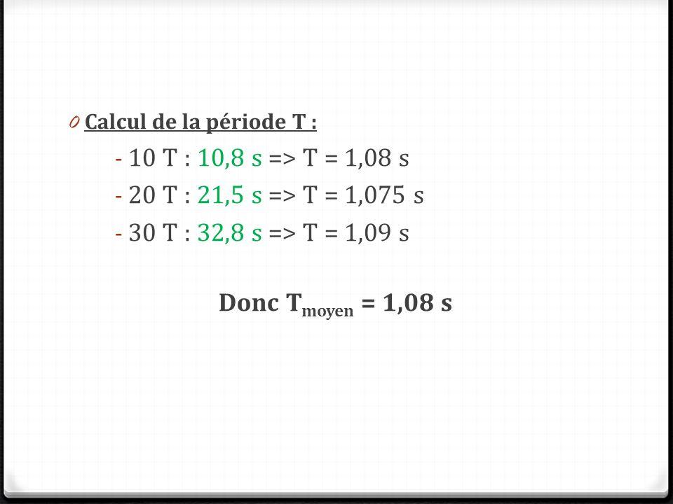 0 Calcul de la période T : - 10 T : 10,8 s => T = 1,08 s - 20 T : 21,5 s => T = 1,075 s - 30 T : 32,8 s => T = 1,09 s Donc T moyen = 1,08 s