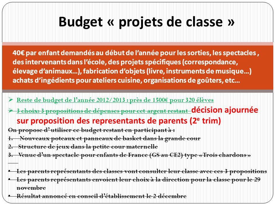 r Budget « projets de classe » Reste de budget de lannée 2012/2013 : près de 1500 pour 320 élèves 3 choix: 3 propositions de dépenses pour cet argent