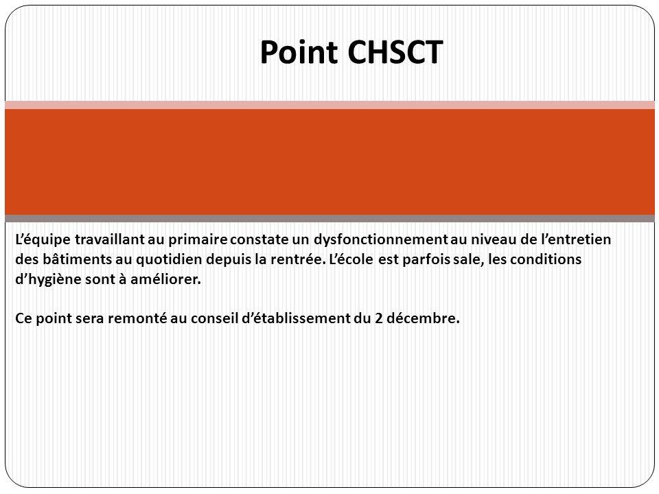r Point CHSCT Léquipe travaillant au primaire constate un dysfonctionnement au niveau de lentretien des bâtiments au quotidien depuis la rentrée. Léco