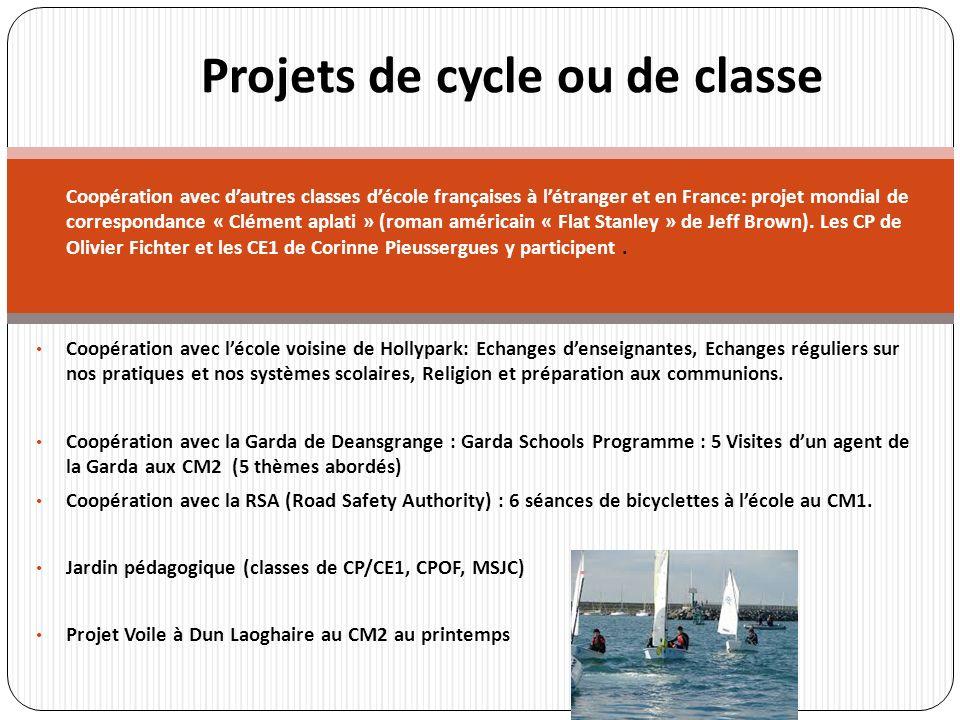 Coopération avec dautres classes décole françaises à létranger et en France: projet mondial de correspondance « Clément aplati » (roman américain « Fl