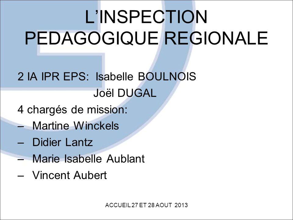 LINSPECTION PEDAGOGIQUE REGIONALE 2 IA IPR EPS: Isabelle BOULNOIS Joël DUGAL 4 chargés de mission: –Martine Winckels –Didier Lantz –Marie Isabelle Aub