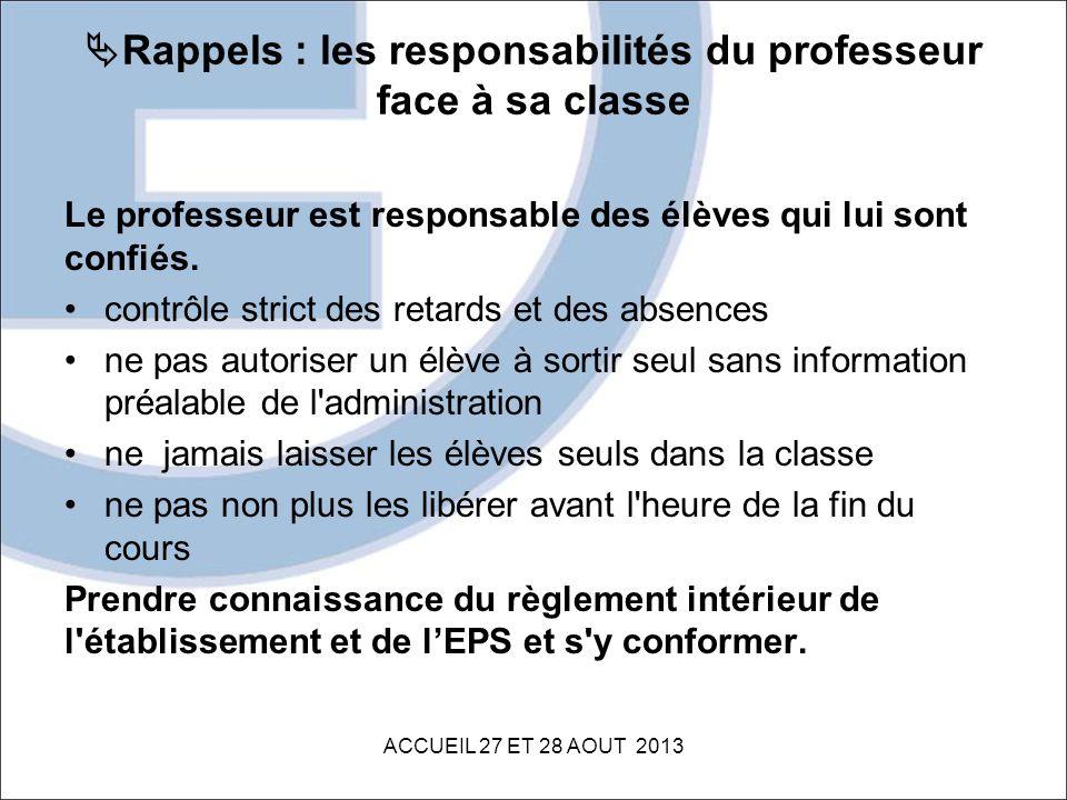 Rappels : les responsabilités du professeur face à sa classe Le professeur est responsable des élèves qui lui sont confiés. contrôle strict des retard