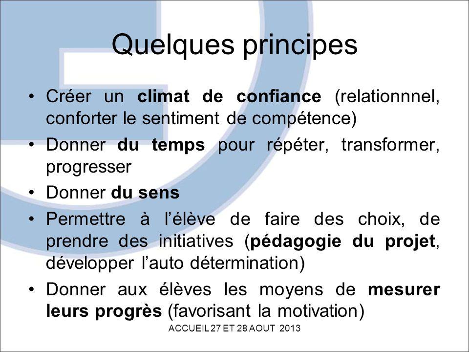 Quelques principes Créer un climat de confiance (relationnnel, conforter le sentiment de compétence) Donner du temps pour répéter, transformer, progre