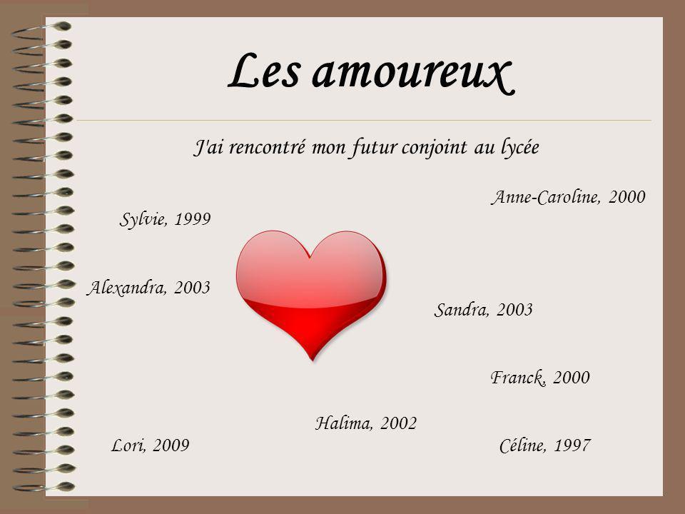 Les amoureux J'ai rencontré mon futur conjoint au lycée Anne-Caroline, 2000 Sylvie, 1999 Alexandra, 2003 Sandra, 2003 Franck, 2000 Halima, 2002 Lori,