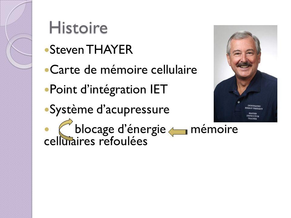 Histoire Steven THAYER Carte de mémoire cellulaire Point dintégration IET Système dacupressure blocage dénergie mémoire cellulaires refoulées