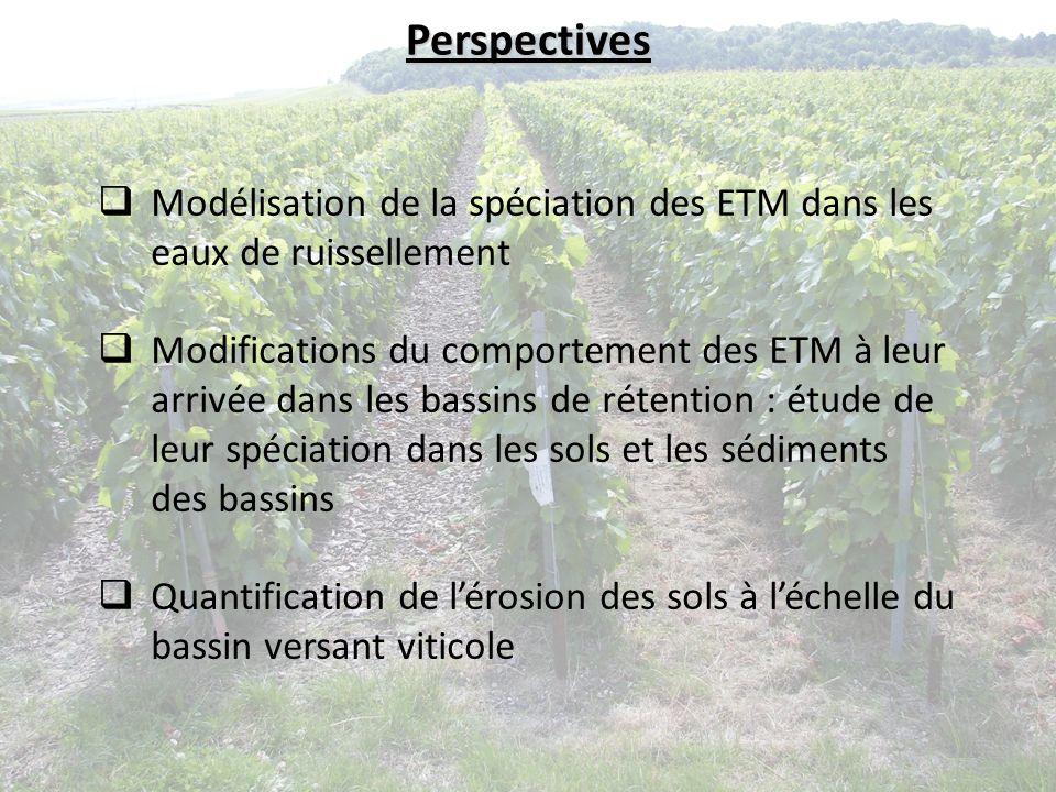 Modélisation de la spéciation des ETM dans les eaux de ruissellement Modifications du comportement des ETM à leur arrivée dans les bassins de rétentio